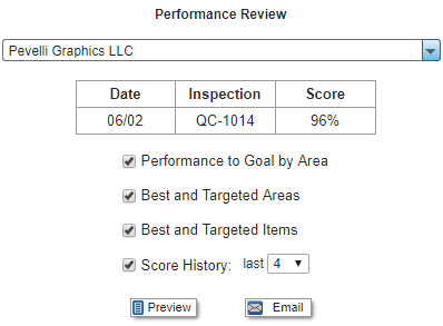 CleanQC Email or print performance review