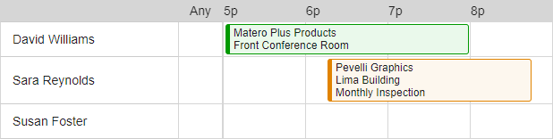 Screenshot of Daily Employee Schedule Functionality